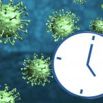¿Cuánto tiempo vive el coronavirus fuera del cuerpo?